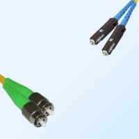 MU FC/APC Duplex Jumper Cable OS2 9/125 Singlemode